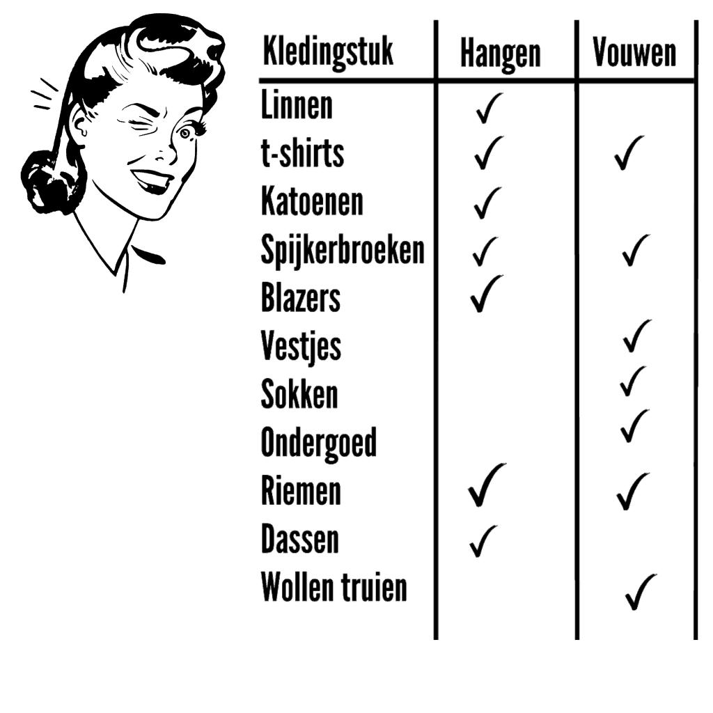 vouw-hang-lijst-plafonddroogrek.n